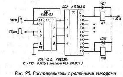 Рис. 95 Распределитель с релейными выходами