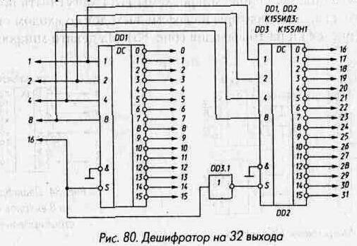 Рис. 80 Дешифратор на 32 выхода