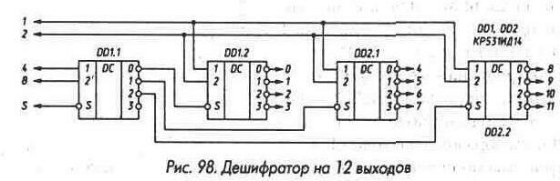 Она имеет восемь информационных входов 0-7 и вход разрешения Е. Выходов у микросхемы пять - три инверсных.