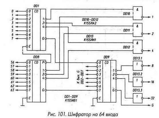 Микросхема К555ИВ3.  Приоритетный неполный шифратор на десять входов...  Разводку выводов питания ТТЛ микросхем серии...