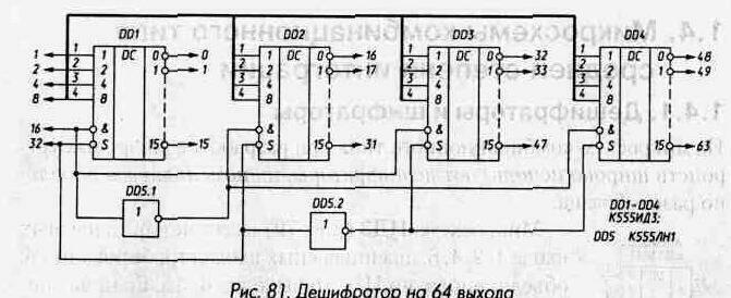 схеме) дешифратора формируется (аналогично ИДЗ) лишь при наличии на обоих стробирующих входах лог 0 .Соответствующее...