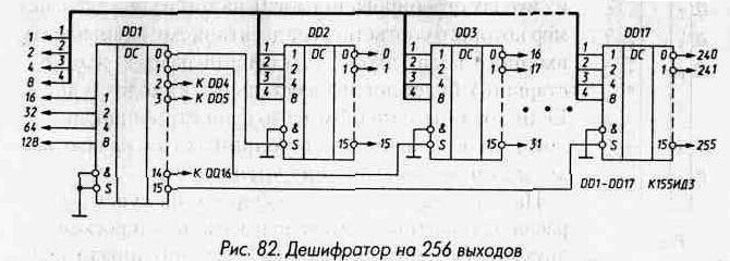 схеме) дешифратора формируется