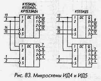 Рис. 83 Микросхема ИД4 и ИД5