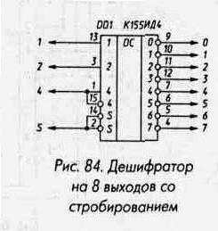 Рис. 84 Дешифратор на 8 выходов со стробированием