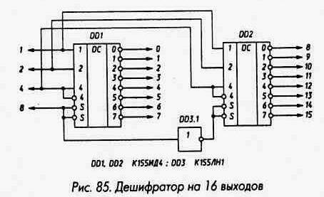Рис. 85 Дешифратор на 16 выходов