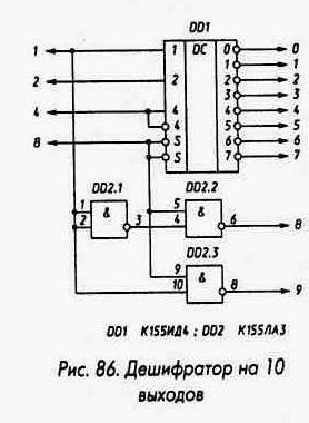 Рис. 86 Дешифратор на 10 выходов