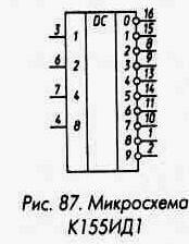 Рис. 87 Микросхема К155ИД1