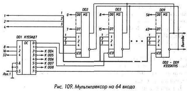 мультиплексор на 64 входа