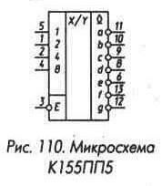 Рис. 110 Микросхема К155ПП5