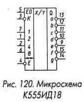 Рис. 120 Микросхема К555ИД18