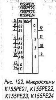 Рис. 122 Микросхемы К155РЕ21, К155РЕ22, К155РЕ23, К155РЕ24