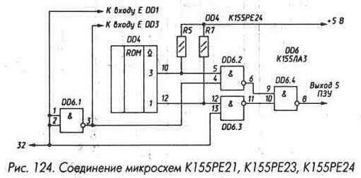 Рис. 124 Соединение микросхем К155РЕ21, К155РЕ23, К155РЕ24