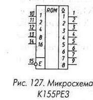 Рис. 127 Микросхема К155РЕ3