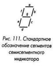 Рис. 111 Стандартное обозначение сегментов семисегментного индикатора