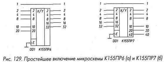 Рис. 129 Простейшее включение микросхемы К155ПР6 и К155ПР7