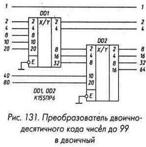 Рис. 131 Преобразователь двоично-десятичного кода чисел до 99 в двоичный