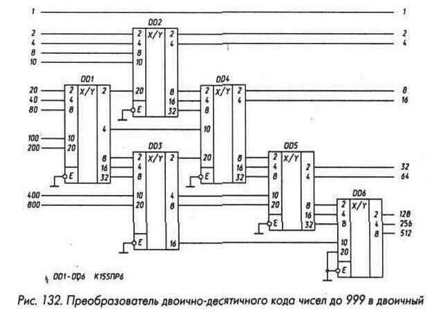 Рис. 132 Преобразователь двоично-десятичного кода чисел до 999 в двоичный