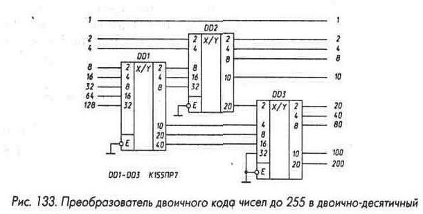 Рис. 133 Преобразователь двоичного кода чисел до 255 в двоично-десятичный