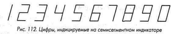 Рис. 112 Цифры, индицируемые на семисегментном индикаторе