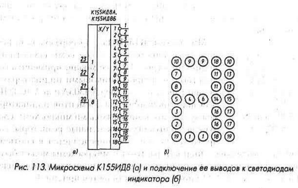 Рис. 113 Микросхема К155ИД8 и подключение ее к светодиодам индикатора