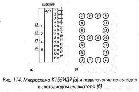 Рис. 114 Микросхема К155ИД9 и подключение ее к светодиодам индикатора
