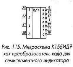 Рис. 115 Микросхема К155ИД9 как преобразователь кода для семисегментного индикатора