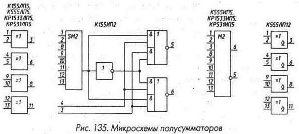 Рис. 135 Микросхемы полусумматоров