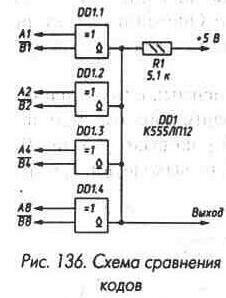 Рис. 136 Схема сравнения кодов