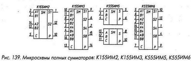 Микросхема К555ИМ5 - два полных одноразрядных сумматора (рис. 139), каждый из которых имеет три входа (А и В...