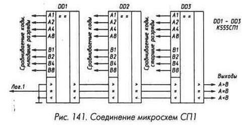 Рис. 141 Соединение микросхем СП1