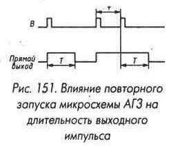 Рис. 151 Влияние повторного запуска микросхемы АГ3 на длительность входного импульса
