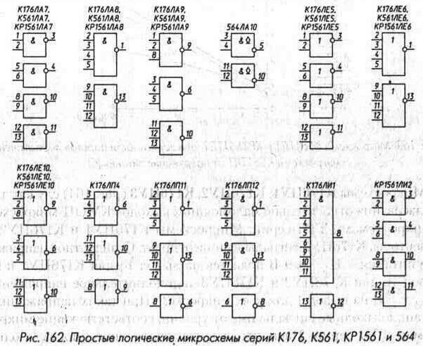 Микросхема может применяться для согласования КМОП-микросхем с ТТЛ-микросхемами, для работы на светодиодные...