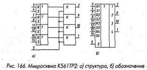 Рис. 166 Микросхема К561ТР2