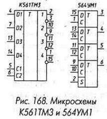 Рис. 168 Микросхемы К561ТМ2 и 564УМ1