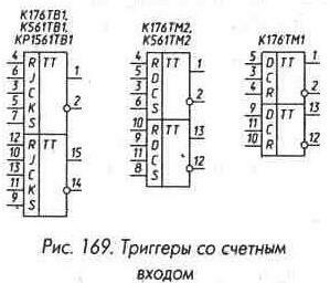 Рис. 169 Триггеры со счетным входом