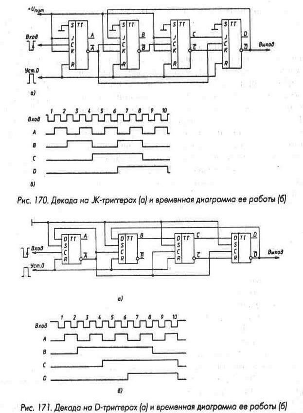 Микросхема имеет два входа: