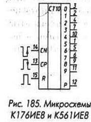 Рис 185 микросхемы к176ие8 и к561ие8