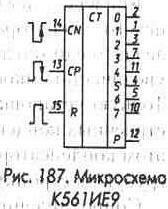 Рис. 187 Микросхема К561ИЕ9