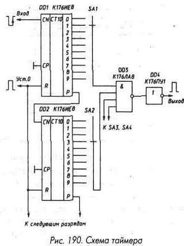 Рис. 190 Схема таймера