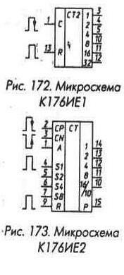 Рис. 172 Микросхема К176ИЕ1 и К176ИЕ2