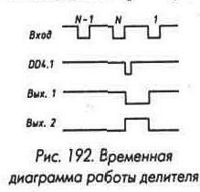 Рис. 192 Временная даграмма работы делителя