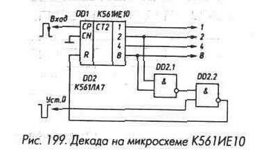 Рис. 199 Декада на микросхеме К561ИЕ10