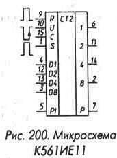 Рис. 200 Микросхема К561ИЕ11