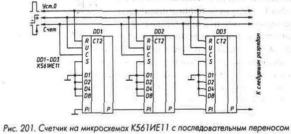 Особенности построения микросхемы К561 ИЕ11 требуют, чтобы изменение сигнала направления счета на входе.