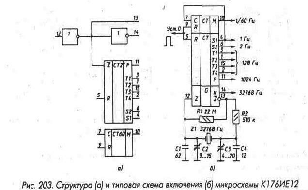 Микросхемы серий к561 или к176 на примере микросхемы к561ла7 или генератор middot схема генератора высоковольтных...