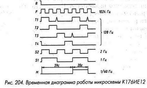 схема двигателя с постояными магнитами.