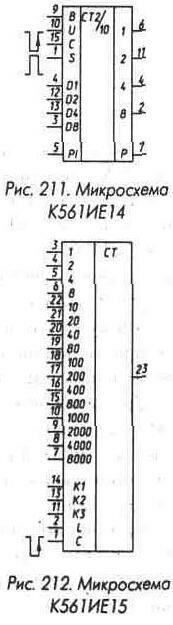 Рис. 211 Микросхема К561ИЕ14