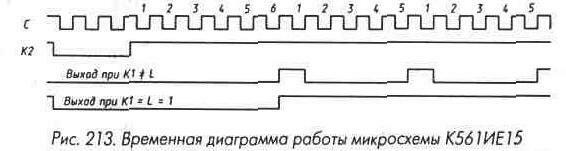 Рис. 212 Микросхема К561ИЕ15