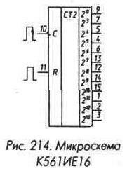 Рис. 213 Временная диаграмма работы микросхемы К561ИЕ15