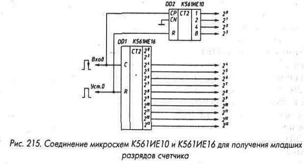 Рис. 214 Микросхема К561ИЕ16